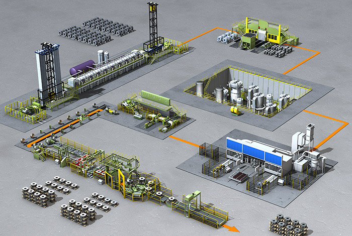 Cold rolling mill - process diagram