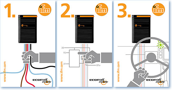ecomatmobile Basic - Concept: connect - activate - operate