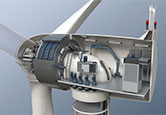 Wind turbine direct drive