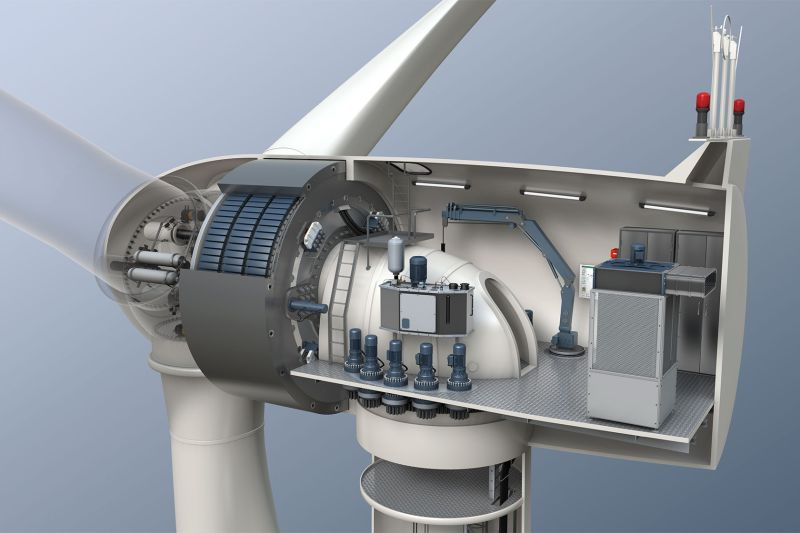 Image result for Direct Drive (Gearless) Wind Turbine