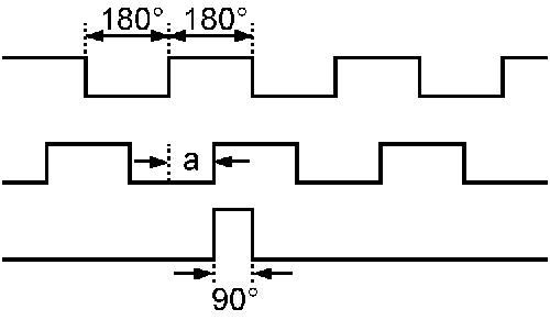 RV6152 - Inkrementaler Drehgeber mit Vollwelle - ifm electronic