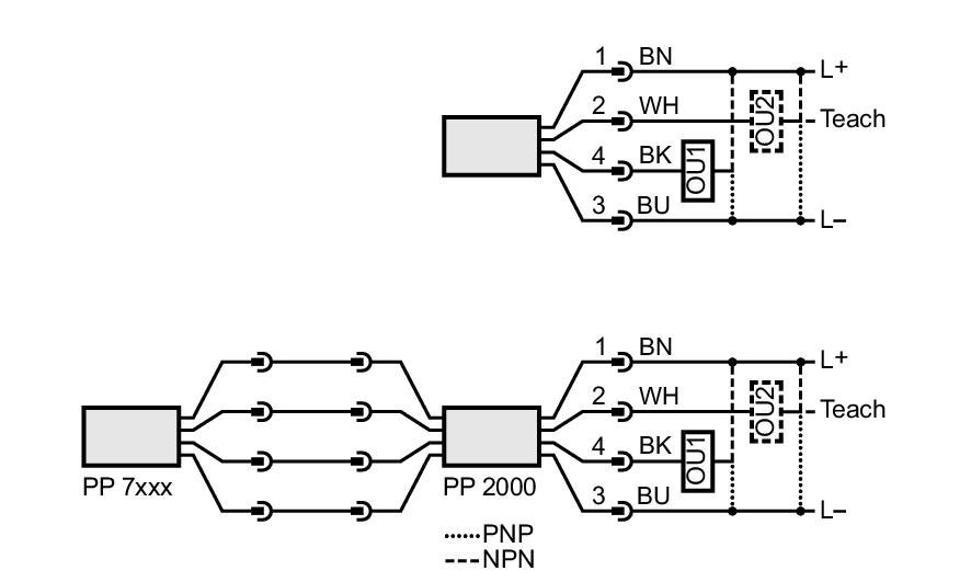 pp7020 - pressure switch with ceramic measuring cell