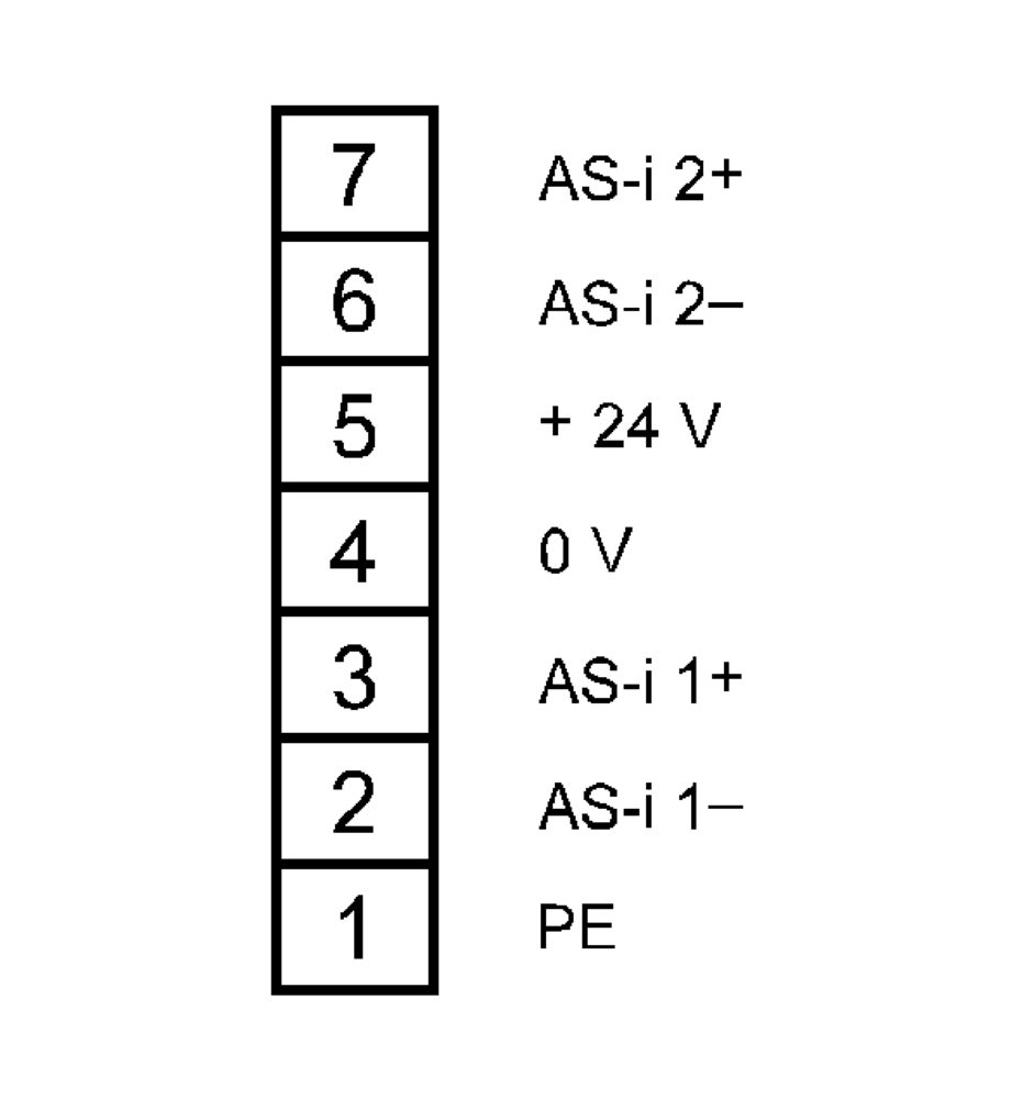 ac1006 - as-interface profibus dp gateway with plc