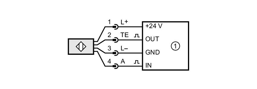 gm505s - fail-safe inductive sensor